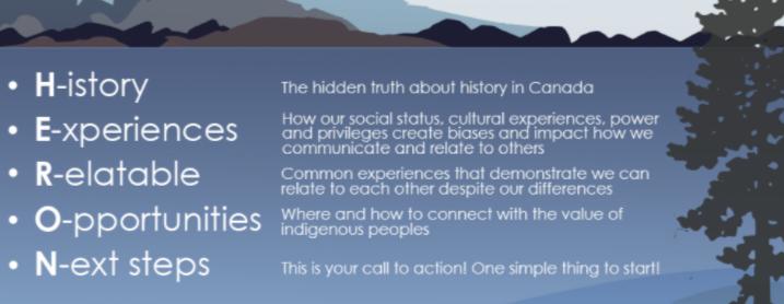 Indigeneyez HERON program - Purppl